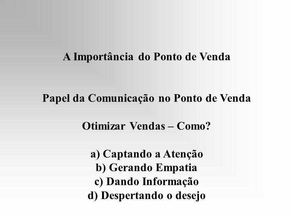 A Importância do Ponto de Venda Papel da Comunicação no Ponto de Venda Otimizar Vendas – Como.