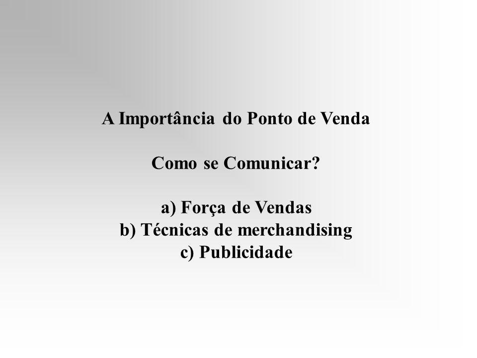 A Importância do Ponto de Venda Como se Comunicar? a) Força de Vendas b) Técnicas de merchandising c) Publicidade