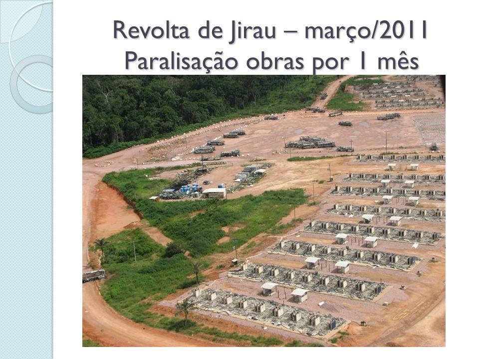 Revolta de Jirau – março/2011 Paralisação obras por 1 mês