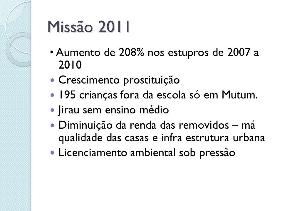 Missão 2011 • Aumento de 208% nos estupros de 2007 a 2010  Crescimento prostituição  195 crianças fora da escola só em Mutum.