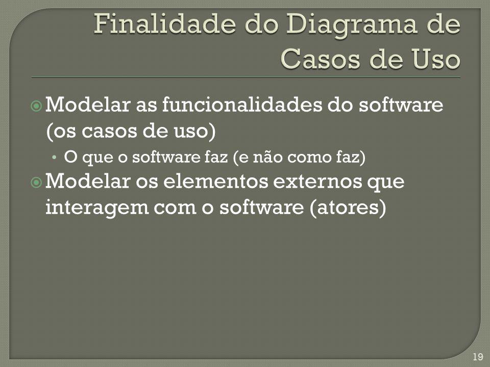  Modelar as funcionalidades do software (os casos de uso) • O que o software faz (e não como faz)  Modelar os elementos externos que interagem com o software (atores) 19