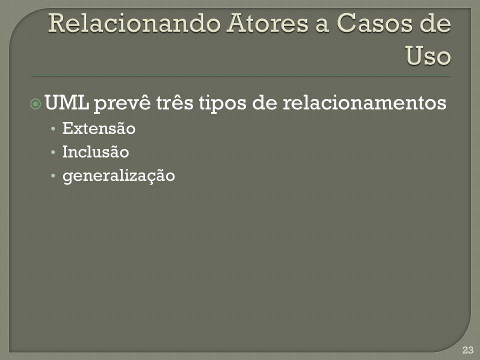  UML prevê três tipos de relacionamentos • Extensão • Inclusão • generalização 23