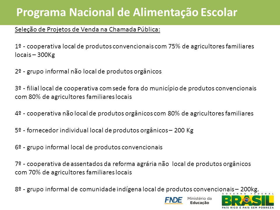 PAA Compra Institucional Programa Nacional de Alimentação Escolar Seleção de Projetos de Venda na Chamada Pública: 1º - cooperativa local de produtos