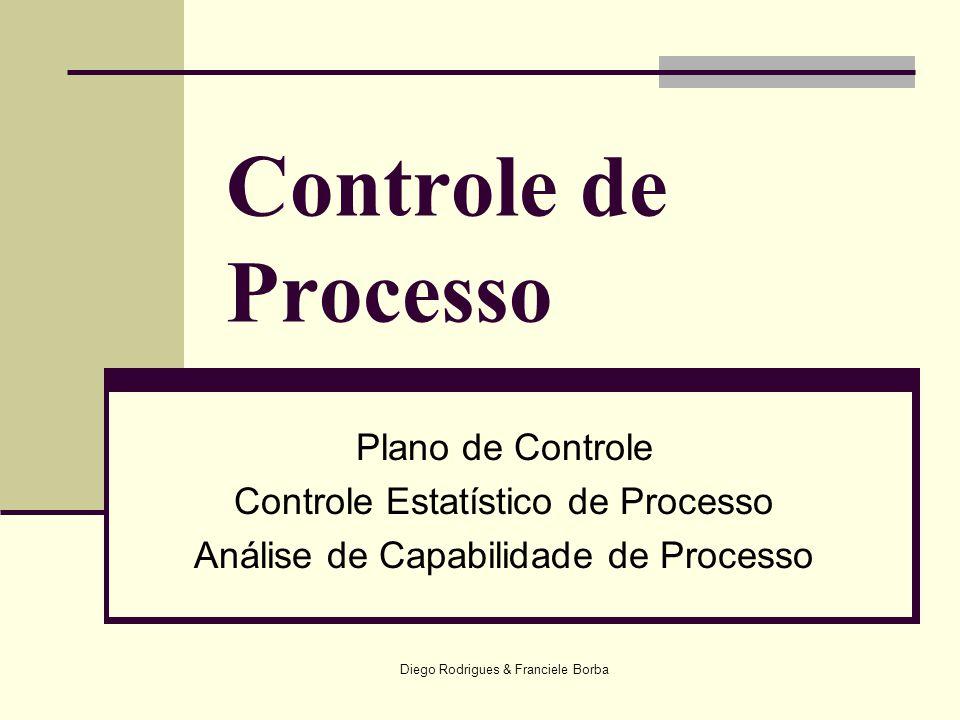 Diego Rodrigues & Franciele Borba Controle de Processo Plano de Controle Controle Estatístico de Processo Análise de Capabilidade de Processo