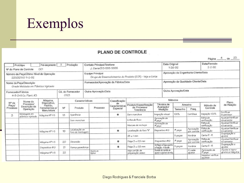Diego Rodrigues & Franciele Borba Exemplos