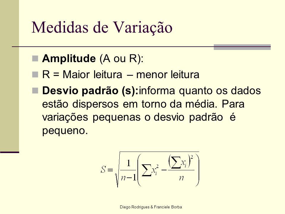 Diego Rodrigues & Franciele Borba Medidas de Variação  Amplitude (A ou R):  R = Maior leitura – menor leitura  Desvio padrão (s):informa quanto os