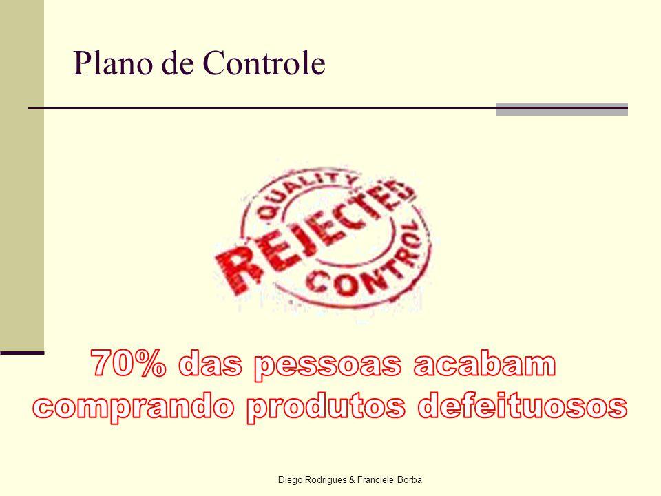 Diego Rodrigues & Franciele Borba Plano de Controle