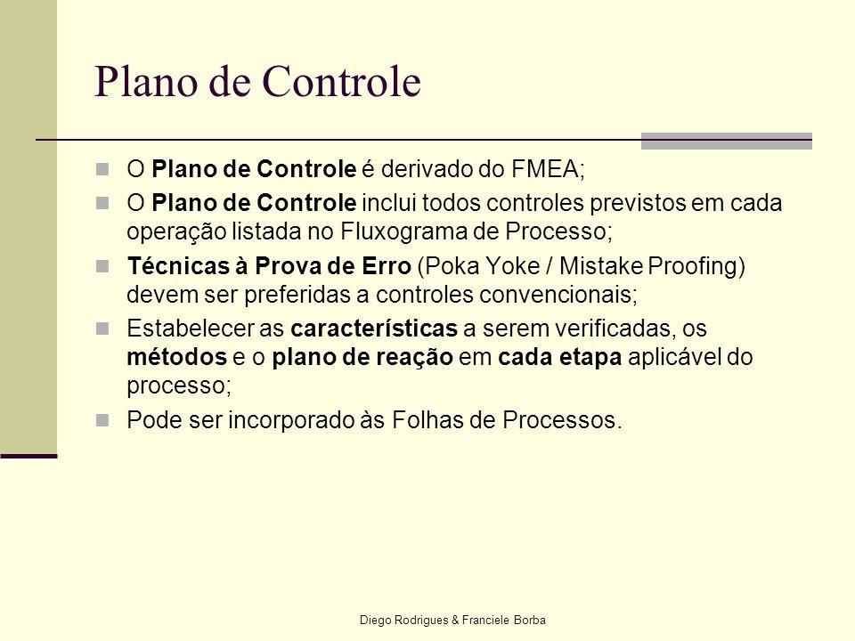 Diego Rodrigues & Franciele Borba Plano de Controle  O Plano de Controle é derivado do FMEA;  O Plano de Controle inclui todos controles previstos e