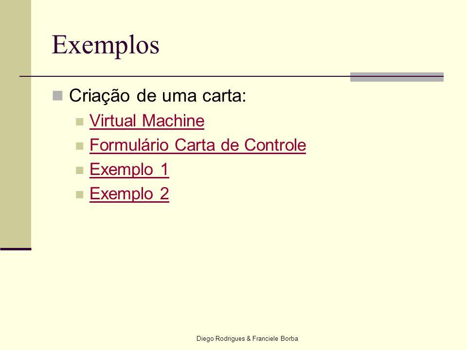 Diego Rodrigues & Franciele Borba Exemplos  Criação de uma carta:  Virtual Machine Virtual Machine  Formulário Carta de Controle Formulário Carta d