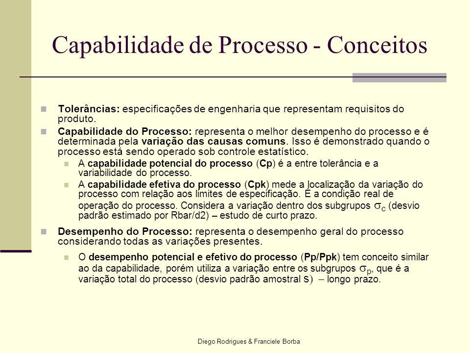 Diego Rodrigues & Franciele Borba Capabilidade de Processo - Conceitos  Tolerâncias: especificações de engenharia que representam requisitos do produ