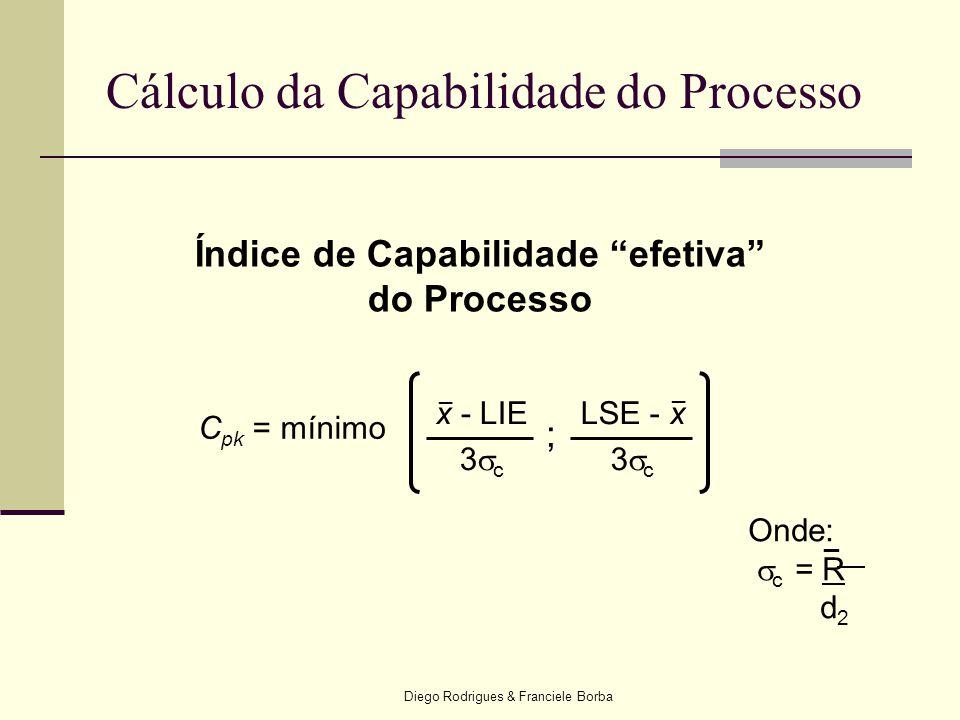 """Diego Rodrigues & Franciele Borba Índice de Capabilidade """"efetiva"""" do Processo C pk = mínimo x - LIE 3  c LSE - x 3  c ; _ _ Cálculo da Capabilidade"""