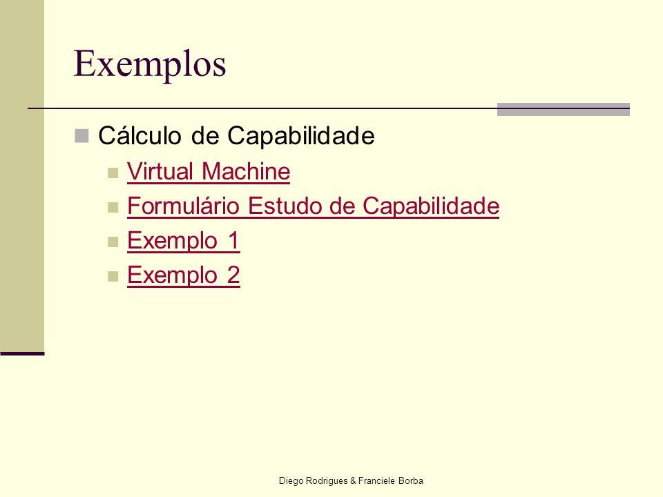 Diego Rodrigues & Franciele Borba Exemplos  Cálculo de Capabilidade  Virtual Machine Virtual Machine  Formulário Estudo de Capabilidade Formulário