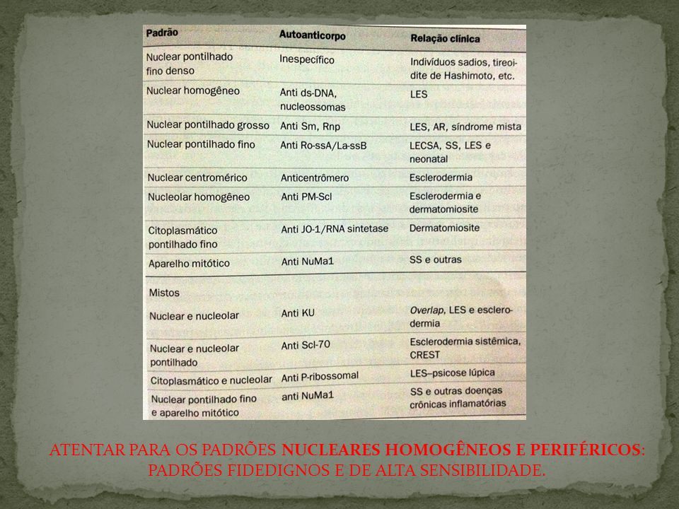 ATENTAR PARA OS PADRÕES NUCLEARES HOMOGÊNEOS E PERIFÉRICOS: PADRÕES FIDEDIGNOS E DE ALTA SENSIBILIDADE.