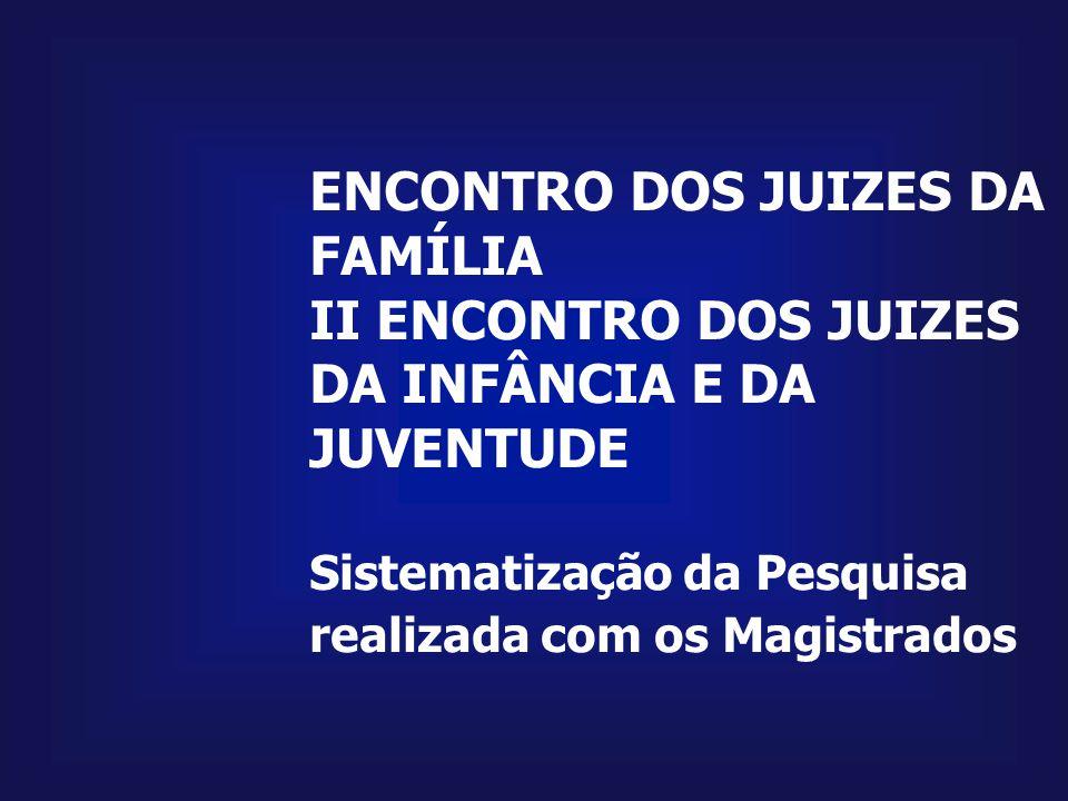 ENCONTRO DOS JUIZES DA FAMÍLIA II ENCONTRO DOS JUIZES DA INFÂNCIA E DA JUVENTUDE Sistematização da Pesquisa realizada com os Magistrados MARÇO/2004.