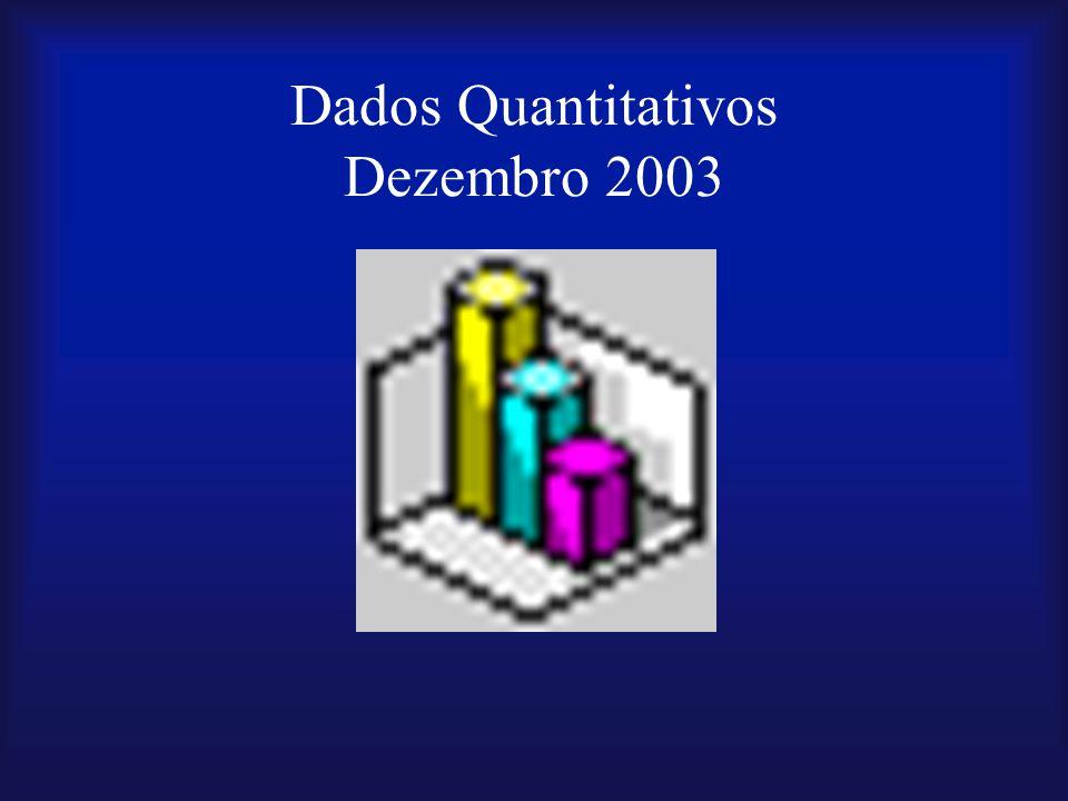 Dados Quantitativos Dezembro 2003