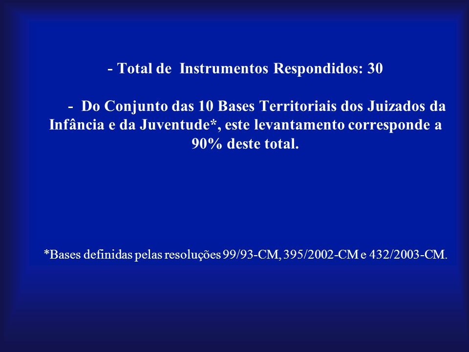 - Total de Instrumentos Respondidos: 30 - Do Conjunto das 10 Bases Territoriais dos Juizados da Infância e da Juventude*, este levantamento correspond