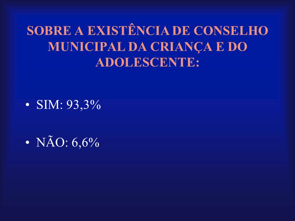 SOBRE A EXISTÊNCIA DE CONSELHO MUNICIPAL DA CRIANÇA E DO ADOLESCENTE: •SIM: 93,3% •NÃO: 6,6%