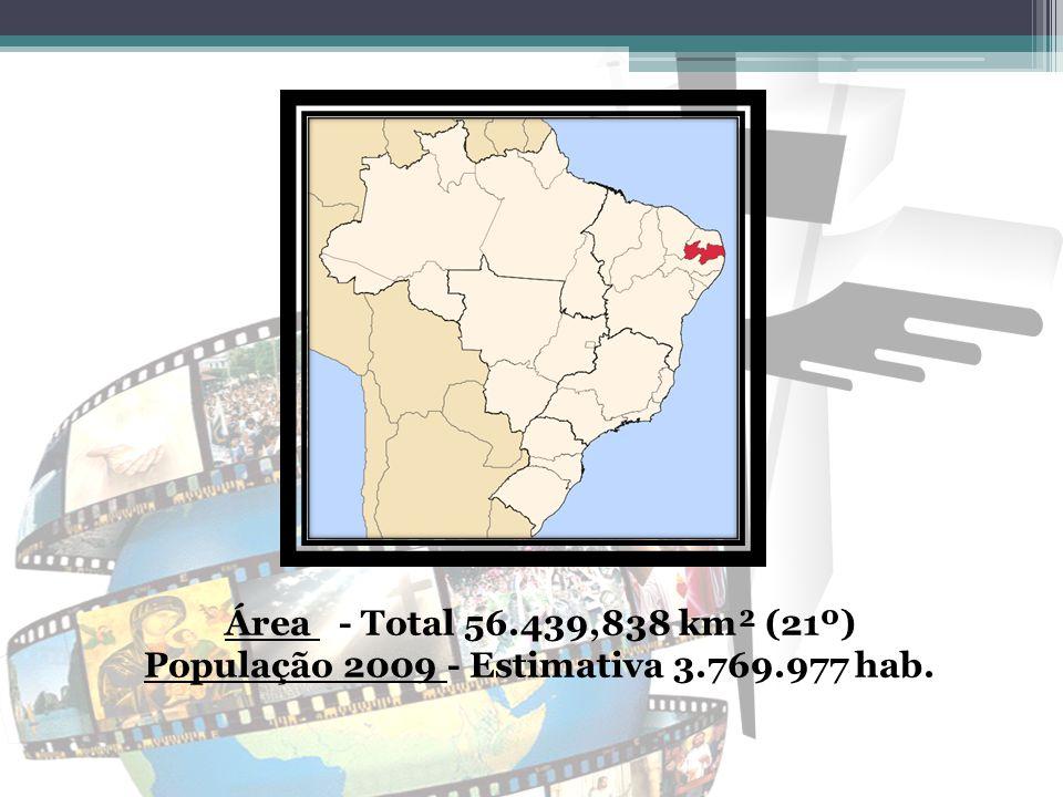 Área - Total 56.439,838 km² (21º) População 2009 - Estimativa 3.769.977 hab.