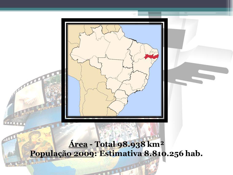 Área - Total 98.938 km² População 2009: Estimativa 8.810.256 hab.