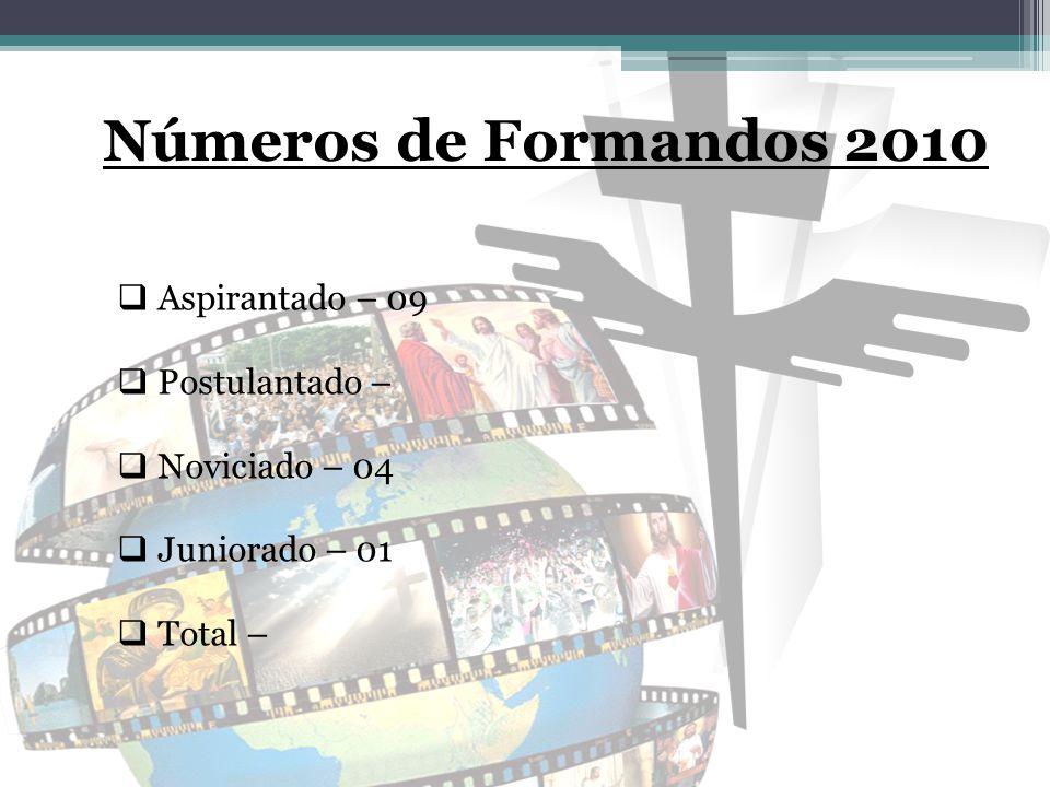  Aspirantado – 09  Postulantado –  Noviciado – 04  Juniorado – 01  Total – Números de Formandos 2010