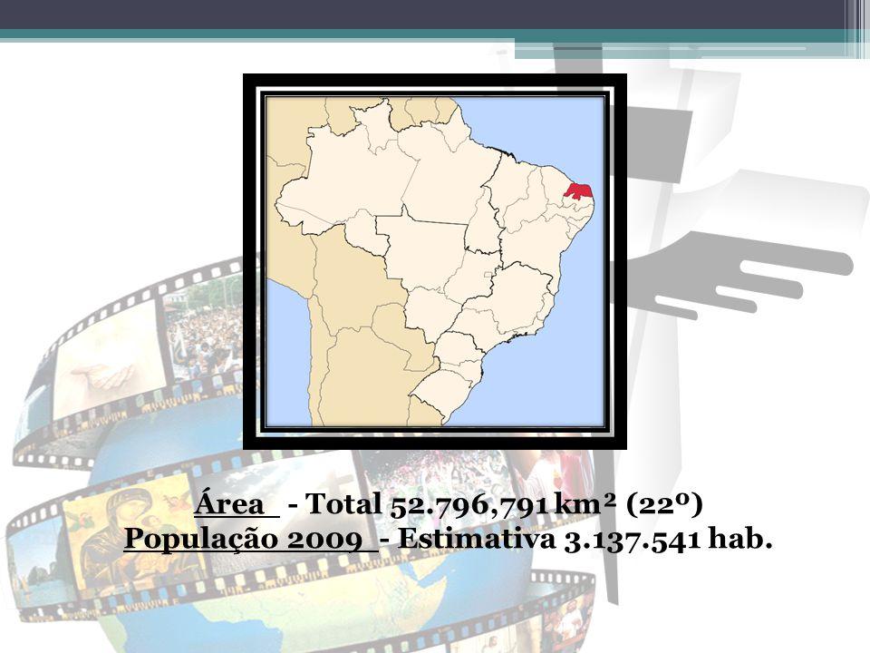 Área - Total 27.767,661 km² (25º) População 2008 - Estimativa 3.127.557 hab.