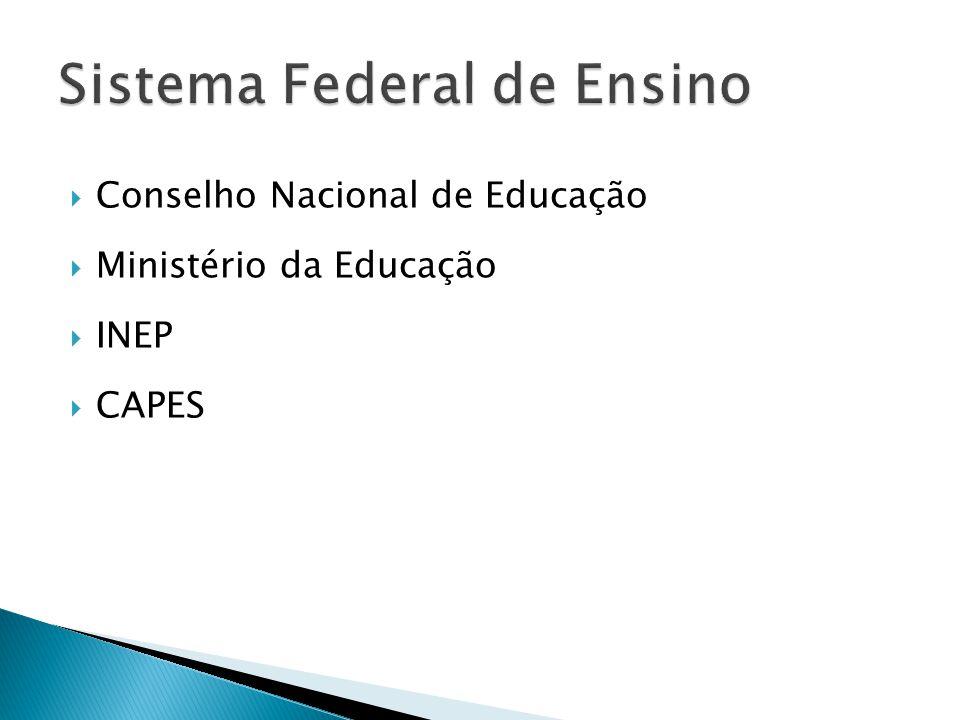  Conselho Nacional de Educação  Ministério da Educação  INEP  CAPES