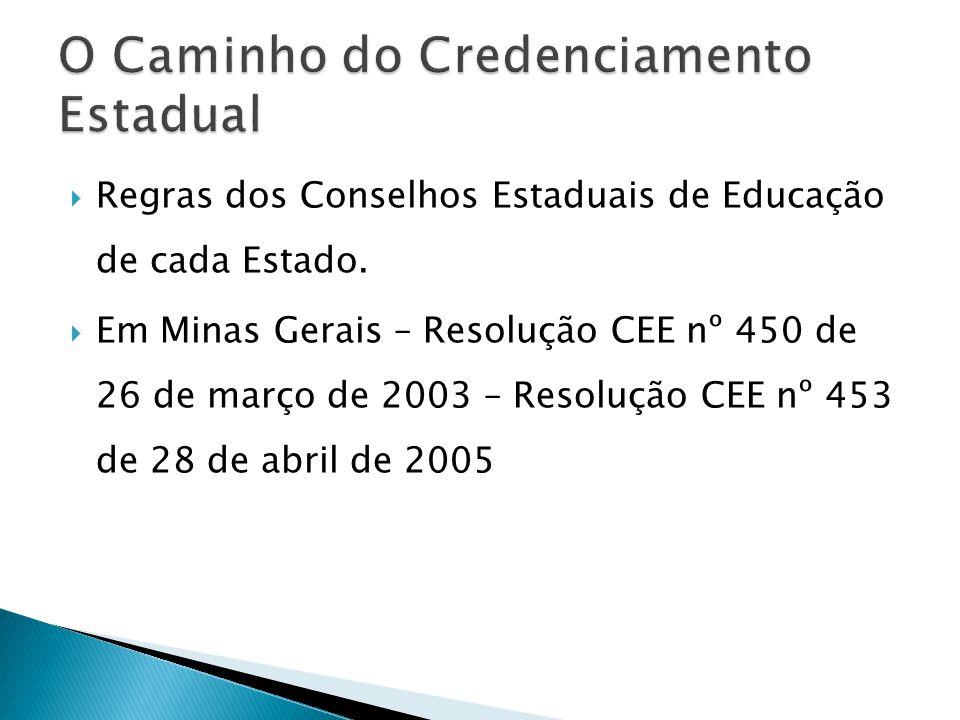  Regras dos Conselhos Estaduais de Educação de cada Estado.  Em Minas Gerais – Resolução CEE nº 450 de 26 de março de 2003 – Resolução CEE nº 453 de