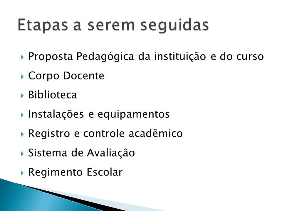  Proposta Pedagógica da instituição e do curso  Corpo Docente  Biblioteca  Instalações e equipamentos  Registro e controle acadêmico  Sistema de