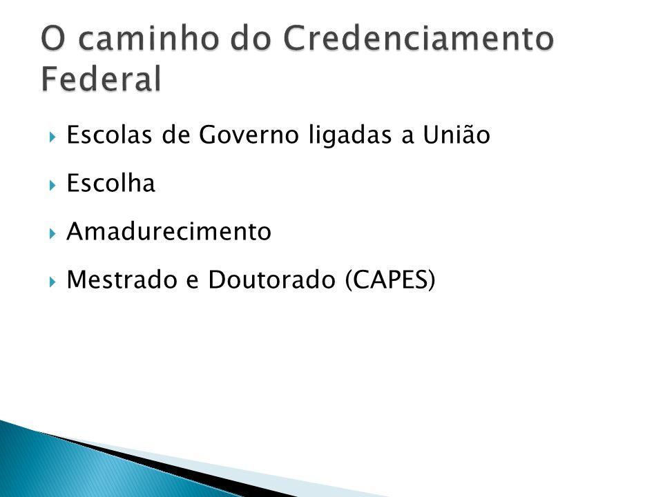  Escolas de Governo ligadas a União  Escolha  Amadurecimento  Mestrado e Doutorado (CAPES)