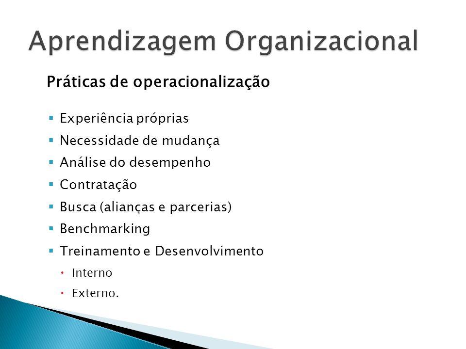 Práticas de operacionalização  Experiência próprias  Necessidade de mudança  Análise do desempenho  Contratação  Busca (alianças e parcerias)  B