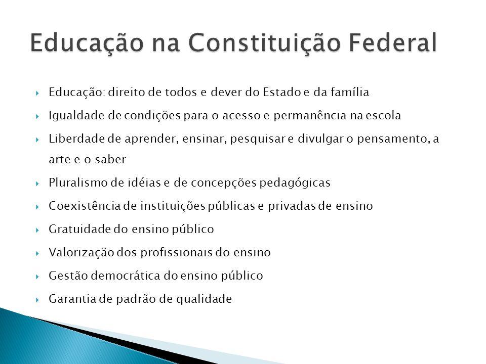  Educação: direito de todos e dever do Estado e da família  Igualdade de condições para o acesso e permanência na escola  Liberdade de aprender, en