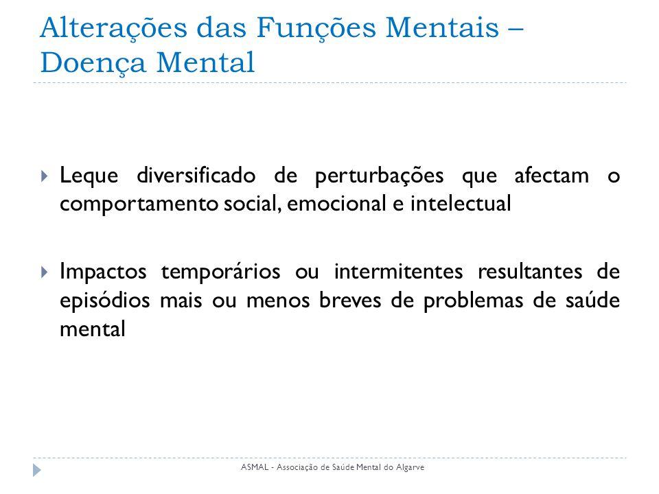 Impactos das alterações das funções mentais  Alteração do estado de humor  Existência de comportamentos pouco habituais  Lentificação psicomotora e sonolência  Labilidade emocional  Problemas de memória e de concentração  Dificuldade de interacção ASMAL - Associação de Saúde Mental do Algarve