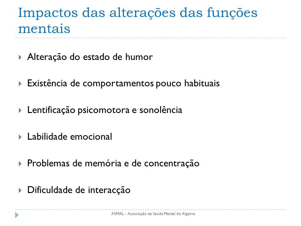 Impactos das alterações das funções mentais  Alteração do estado de humor  Existência de comportamentos pouco habituais  Lentificação psicomotora e