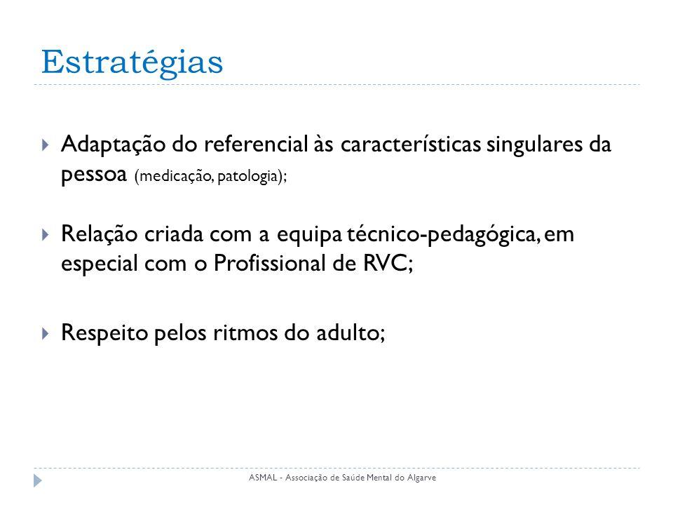 Estratégias  Adaptação do referencial às características singulares da pessoa (medicação, patologia);  Relação criada com a equipa técnico-pedagógica, em especial com o Profissional de RVC;  Respeito pelos ritmos do adulto; ASMAL - Associação de Saúde Mental do Algarve