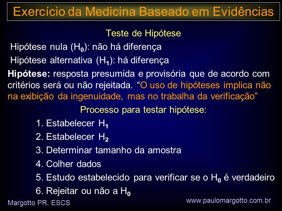Teste de Hipótese Hipótese nula (H 0 ): não há diferença Hipótese alternativa (H 1 ): há diferença Hipótese: resposta presumida e provisória que de acordo com critérios será ou não rejeitada.