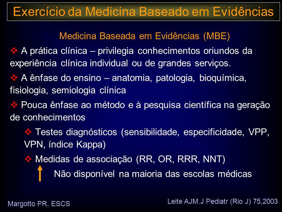 Medicina Baseada em Evidências (MBE)  A prática clínica – privilegia conhecimentos oriundos da experiência clínica individual ou de grandes serviços.