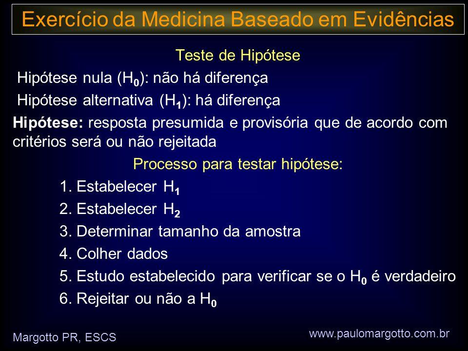 Teste de Hipótese Hipótese nula (H 0 ): não há diferença Hipótese alternativa (H 1 ): há diferença Hipótese: resposta presumida e provisória que de acordo com critérios será ou não rejeitada Processo para testar hipótese: 1.