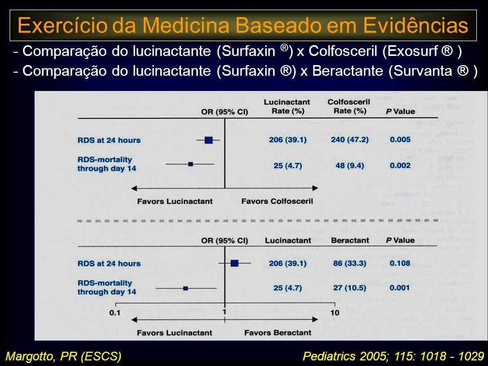 Margotto, PR (ESCS)Pediatrics 2005; 115: 1018 - 1029 - Comparação do lucinactante (Surfaxin ® ) x Colfosceril (Exosurf ® ) - Comparação do lucinactante (Surfaxin ®) x Beractante (Survanta ® ) Exercício da Medicina Baseado em Evidências