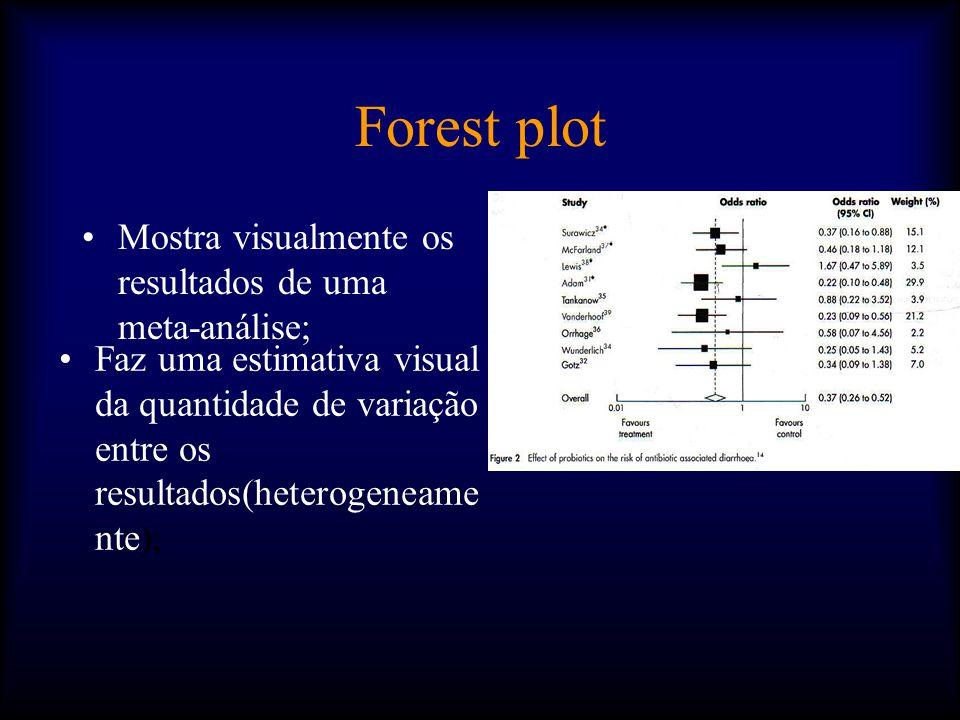 Forest plot •Mostra visualmente os resultados de uma meta-análise; •Faz uma estimativa visual da quantidade de variação entre os resultados(heterogeneame nte);