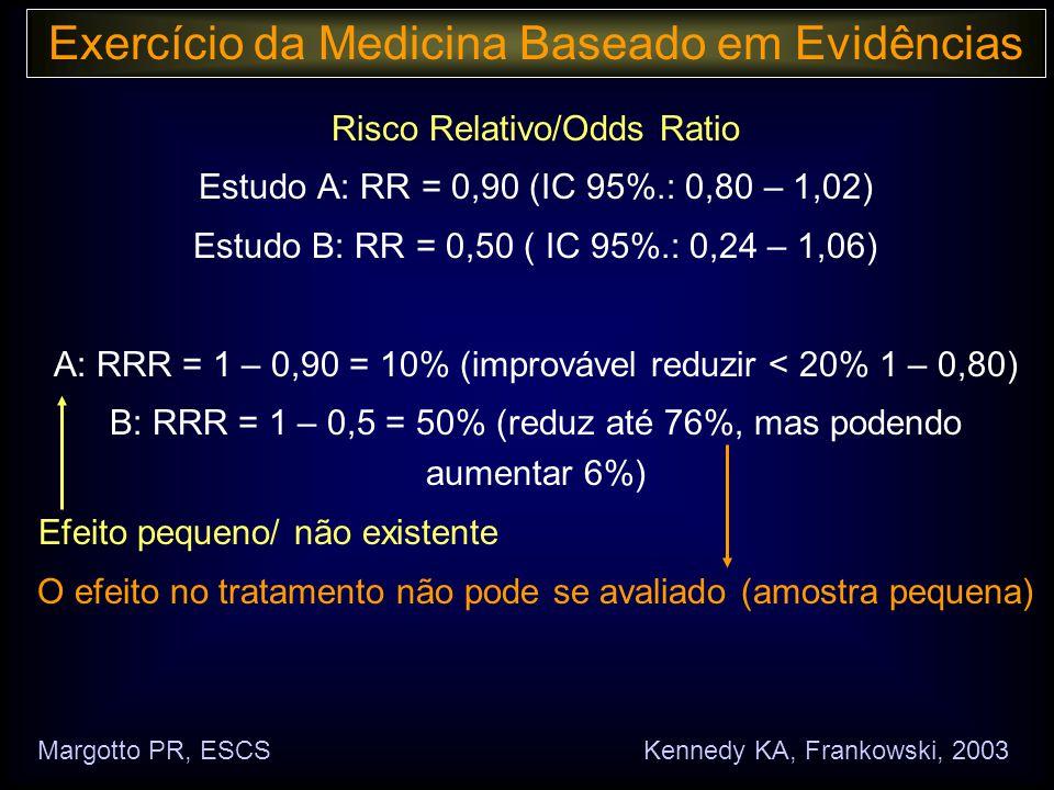 Risco Relativo/Odds Ratio Estudo A: RR = 0,90 (IC 95%.: 0,80 – 1,02) Estudo B: RR = 0,50 ( IC 95%.: 0,24 – 1,06) A: RRR = 1 – 0,90 = 10% (improvável reduzir < 20% 1 – 0,80) B: RRR = 1 – 0,5 = 50% (reduz até 76%, mas podendo aumentar 6%) Efeito pequeno/ não existente O efeito no tratamento não pode se avaliado (amostra pequena) Exercício da Medicina Baseado em Evidências Margotto PR, ESCSKennedy KA, Frankowski, 2003
