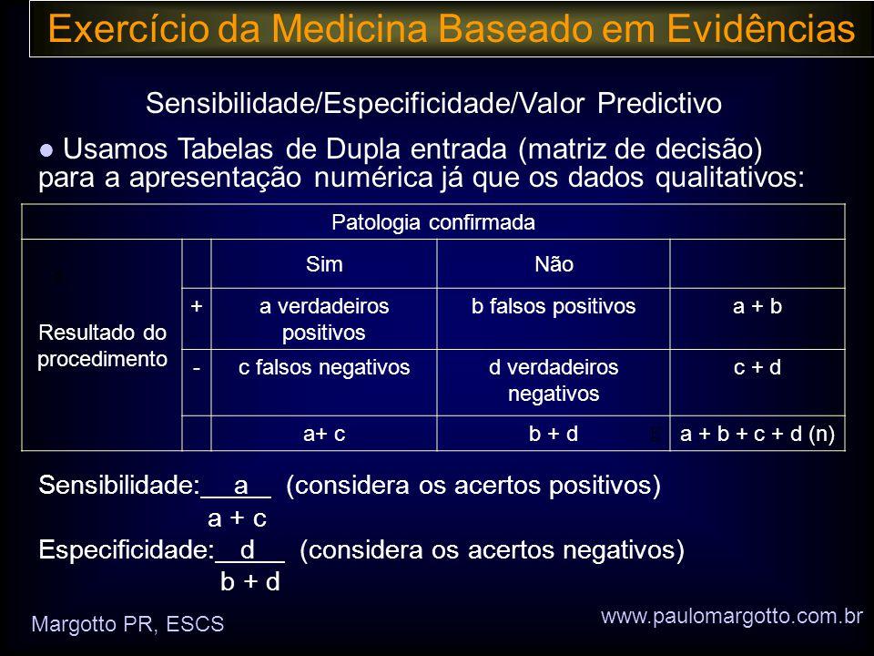 Exercício da Medicina Baseado em Evidências Sensibilidade/Especificidade/Valor Predictivo  Usamos Tabelas de Dupla entrada (matriz de decisão) para a apresentação numérica já que os dados qualitativos: Sensibilidade: a (considera os acertos positivos) a + c Especificidade: d (considera os acertos negativos) b + d www.paulomargotto.com.br Margotto PR, ESCS Patologia confirmada Resultado do procedimento SimNão +a verdadeiros positivos b falsos positivosa + b -c falsos negativosd verdadeiros negativos c + d a+ cb + da + b + c + d (n) S E
