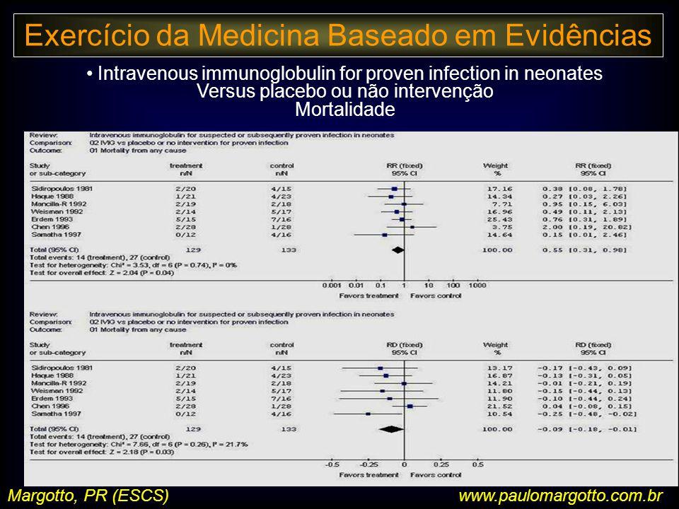 Margotto, PR (ESCS) • Intravenous immunoglobulin for proven infection in neonates Versus placebo ou não intervenção Mortalidade Exercício da Medicina Baseado em Evidências www.paulomargotto.com.br