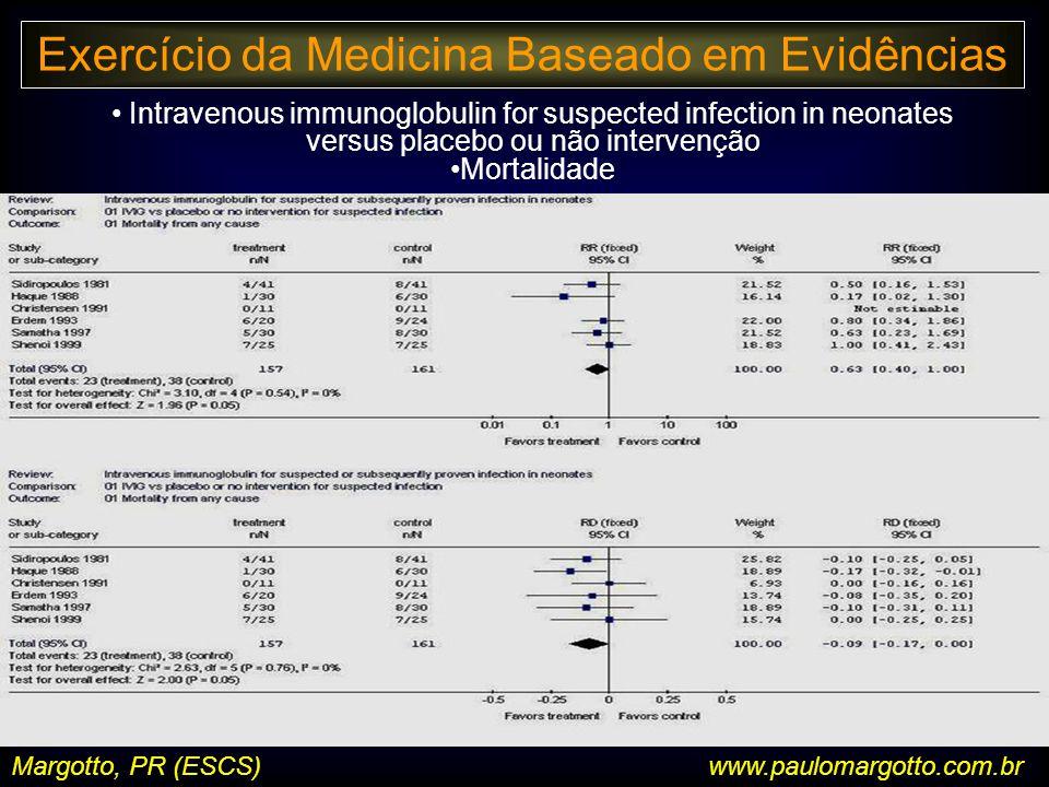 Margotto, PR (ESCS) • Intravenous immunoglobulin for suspected infection in neonates versus placebo ou não intervenção •Mortalidade Exercício da Medicina Baseado em Evidências www.paulomargotto.com.br