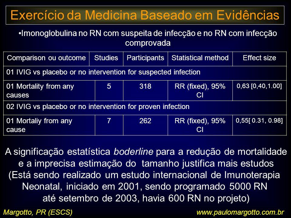 Margotto, PR (ESCS) •Imonoglobulina no RN com suspeita de infecção e no RN com infecção comprovada Exercício da Medicina Baseado em Evidências Comparison ou outcomeStudiesParticipantsStatistical methodEffect size 01 IVIG vs placebo or no intervention for suspected infection 01 Mortality from any causes 5318RR (fixed), 95% CI 0,63 [0,40,1.00] 02 IVIG vs placebo or no intervention for proven infection 01 Mortaliy from any cause 7262RR (fixed), 95% CI 0,55[ 0.31, 0.98] A significação estatística boderline para a redução de mortalidade e a imprecisa estimação do tamanho justifica mais estudos (Está sendo realizado um estudo internacional de Imunoterapia Neonatal, iniciado em 2001, sendo programado 5000 RN até setembro de 2003, havia 600 RN no projeto) www.paulomargotto.com.br