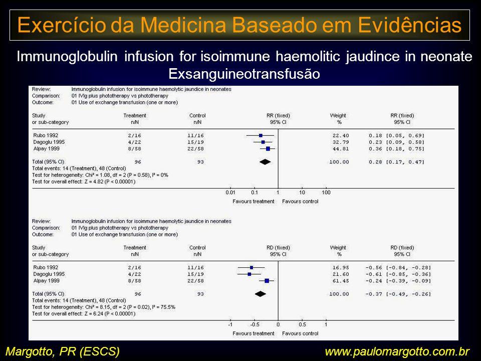 Margotto, PR (ESCS) Immunoglobulin infusion for isoimmune haemolitic jaudince in neonate Exsanguineotransfusão Disquete arquivo com defeito!!.