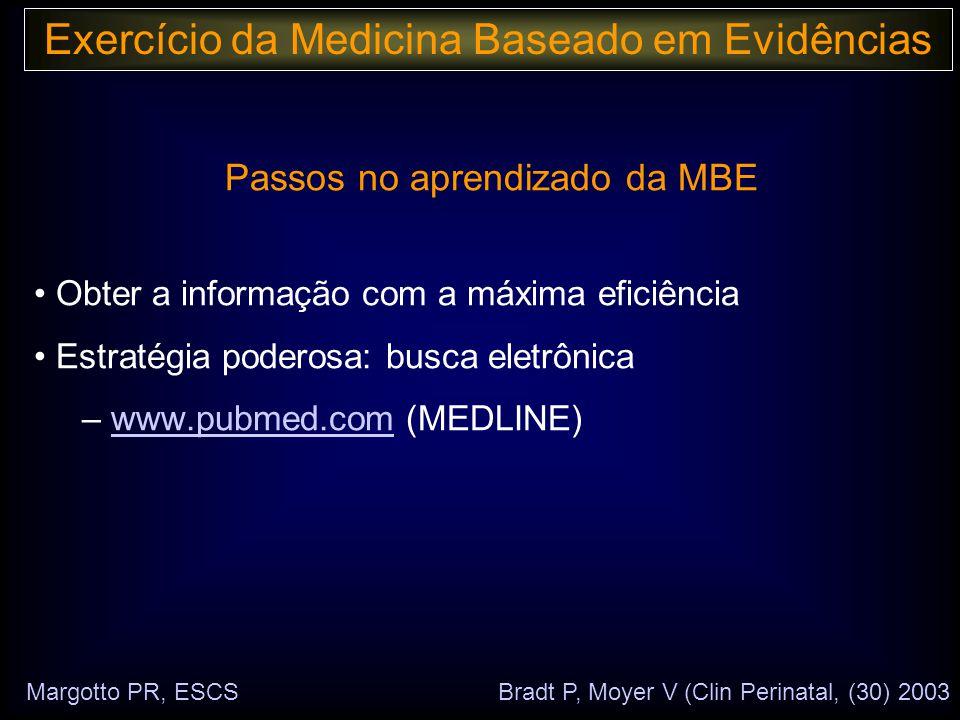 Passos no aprendizado da MBE • Obter a informação com a máxima eficiência • Estratégia poderosa: busca eletrônica – www.pubmed.com (MEDLINE)www.pubmed.com Exercício da Medicina Baseado em Evidências Margotto PR, ESCSBradt P, Moyer V (Clin Perinatal, (30) 2003