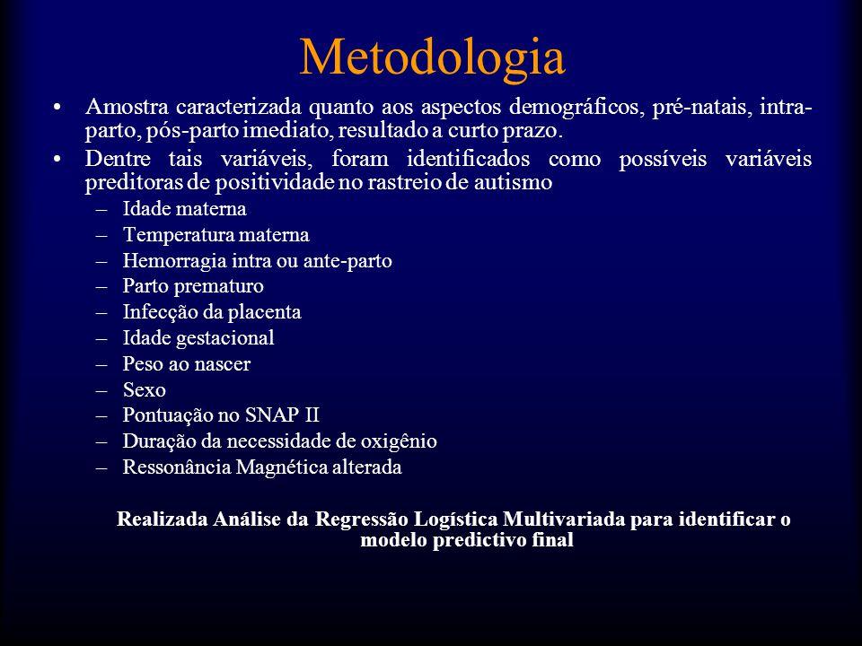 Metodologia •Amostra caracterizada quanto aos aspectos demográficos, pré-natais, intra- parto, pós-parto imediato, resultado a curto prazo.