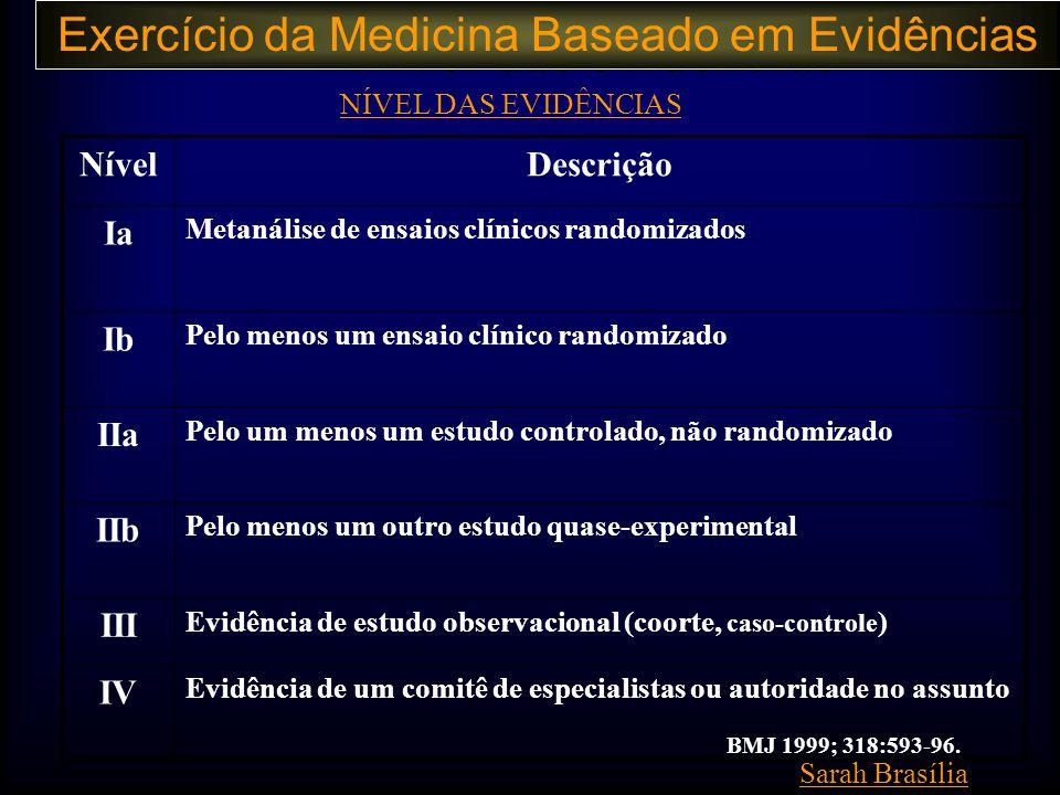 Nível das evidências Pelo um menos um estudo controlado, não randomizado IIa Metanálise de ensaios clínicos randomizados Ia Evidência de um comitê de especialistas ou autoridade no assunto IV Evidência de estudo observacional (coorte, caso-controle ) III Pelo menos um outro estudo quase-experimental IIb Pelo menos um ensaio clínico randomizado Ib DescriçãoNível BMJ 1999; 318:593-96.