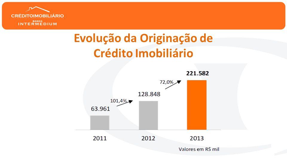 Evolução da Originação de Crédito Imobiliário
