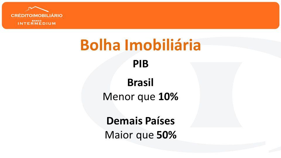 Critérios de Financiamento Brasil Sem carência para amortização Critérios rígidos para concessão Outros Países Com carência para amortização Possibilidade de financiamento para clientes sem renda Bolha Imobiliária